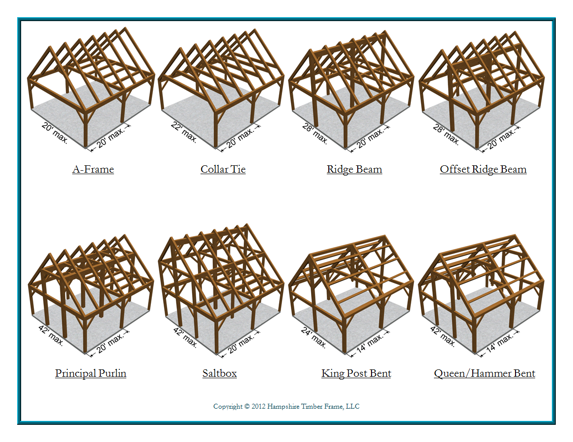 Timber Frame Systems Hand Crafted Homes